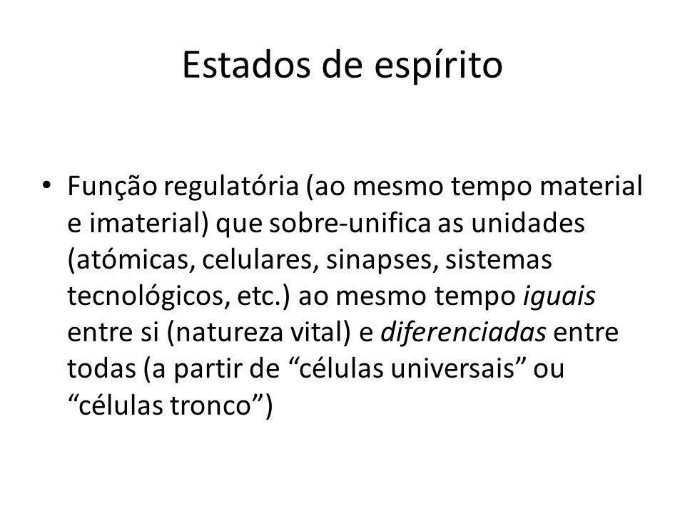 Estados de espírito Função regulatória (ao mesmo tempo material e imaterial) que sobre-unifica as unidades (atómicas, celulares, sinapses, sistemas te