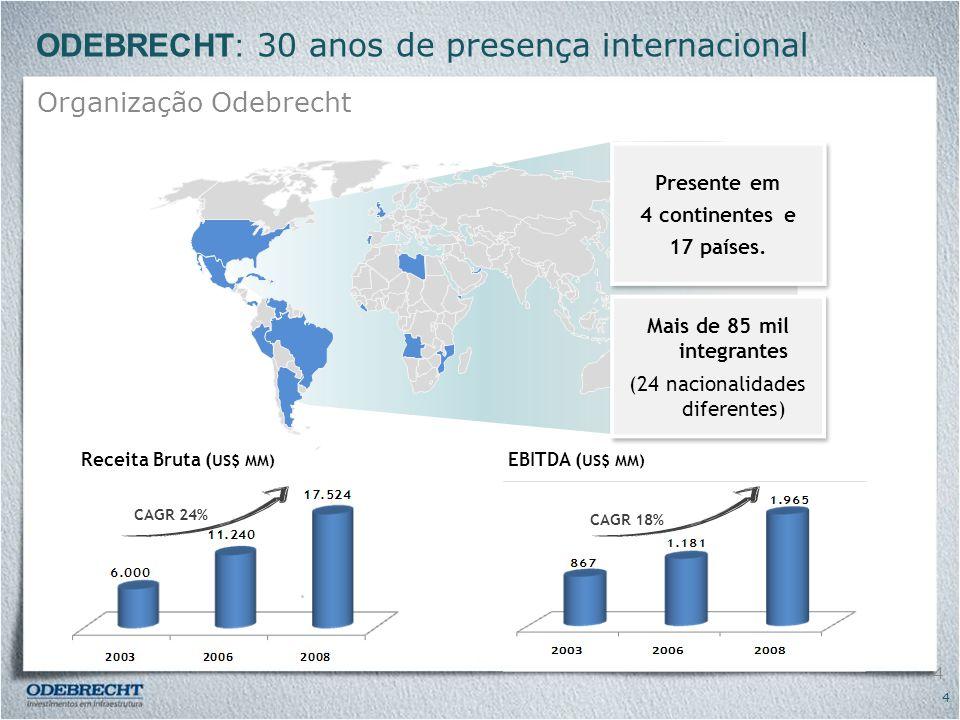 Organização ODEBRECHT Desafios para o Crescimento Sustentável da América Latina Os desafios podem ser grandes oportunidades: O que precisa ser feito.