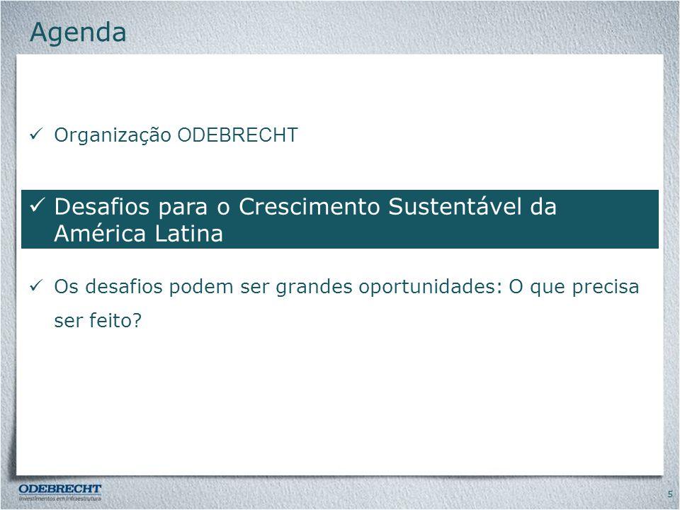 6 Desafios para o Crescimento Sustentável na América Latina Investimento em Capital Humano Investimento em capital físico (Infraestrutura) Crescimento Sustentável Crescimento Sustentável Água Saneamento Mobilidade Urbana Energia Logística Infraestrutura Produtiva Infraestrutura Social AB DemandasAmbientais 6