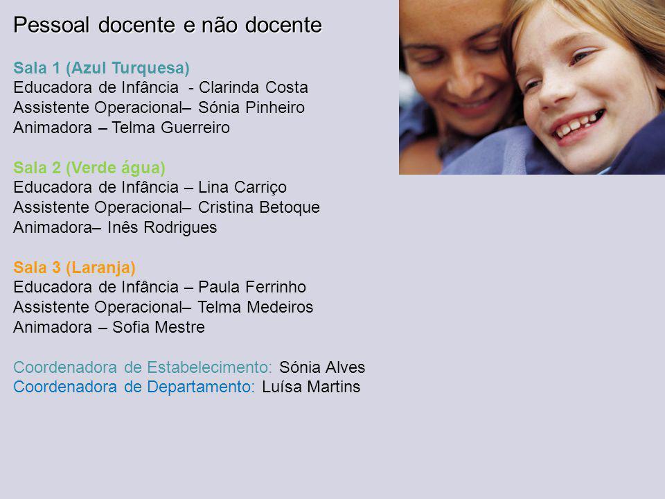 Pessoal docente e não docente Sala 1 (Azul Turquesa) Educadora de Infância - Clarinda Costa Assistente Operacional– Sónia Pinheiro Animadora – Telma G