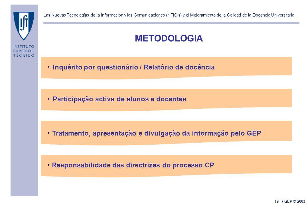 Las Nuevas Tecnologías de la Información y las Comunicaciones (NTIC's) y el Mejoramiento de la Calidad de la Docencia Universitaria IST / GEP © 2003 M