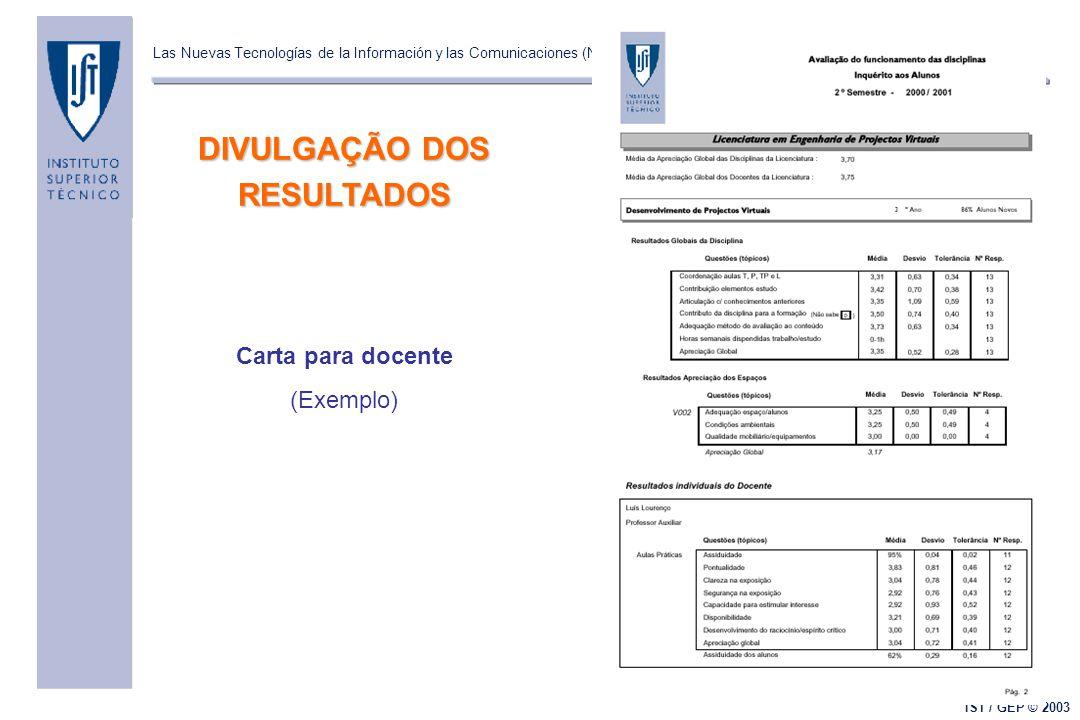 Las Nuevas Tecnologías de la Información y las Comunicaciones (NTIC's) y el Mejoramiento de la Calidad de la Docencia Universitaria IST / GEP © 2003 Carta para docente (Exemplo) DIVULGAÇÃO DOS RESULTADOS