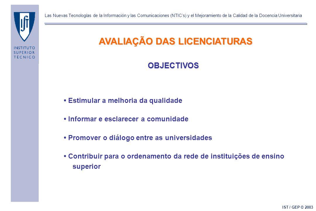 Las Nuevas Tecnologías de la Información y las Comunicaciones (NTIC's) y el Mejoramiento de la Calidad de la Docencia Universitaria IST / GEP © 2003 A