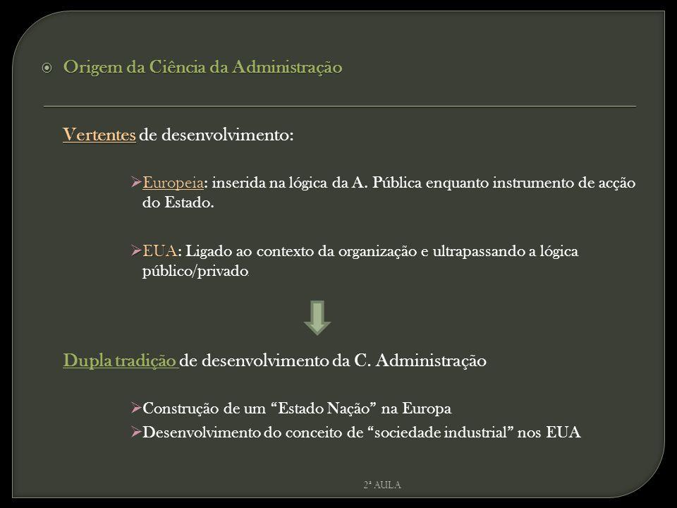  Origem da Ciência da Administração Vertentes Vertentes de desenvolvimento:  Europeia: inserida na lógica da A.