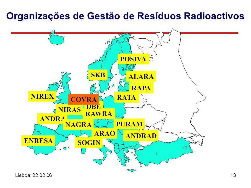 Lisboa 22.02.0613 Organizações de Gestão de Resíduos Radioactivos ANDRA ENRESA SKB POSIVA PURAM RAWRA ARAO NIREX NIRAS DBE NAGRA SOGIN ANDRAD COVRA AL