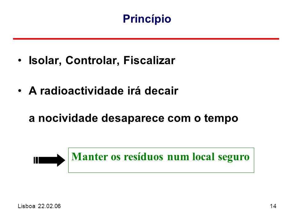 Lisboa 22.02.0614 Princípio Isolar, Controlar, Fiscalizar A radioactividade irá decair a nocividade desaparece com o tempo Manter os resíduos num local seguro