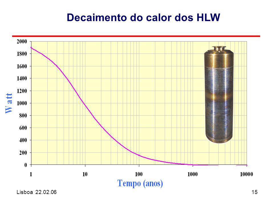 Lisboa 22.02.0615 Decaimento do calor dos HLW