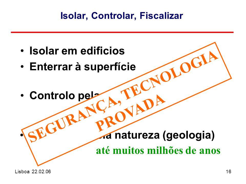Lisboa 22.02.0616 Isolar, Controlar, Fiscalizar Isolar em edificios Enterrar à superfície Controlo pela sociedade 100 - 300 anos até muitos milhões de anos isolamento pela natureza (geologia) SEGURANÇA, TECNOLOGIA PROVADA