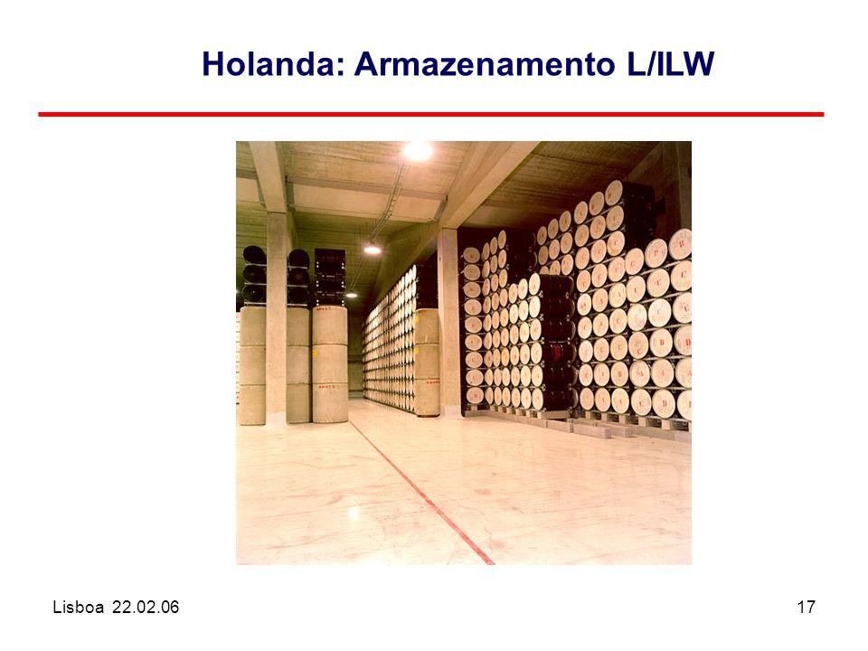 Lisboa 22.02.0617 Holanda: Armazenamento L/ILW