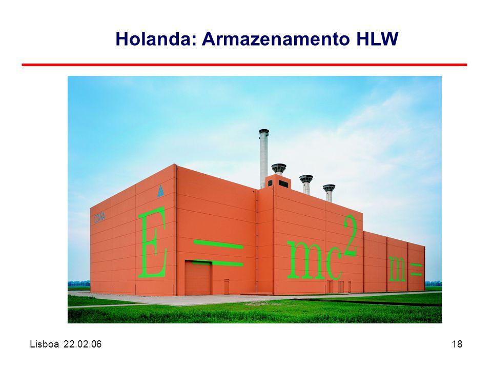 Lisboa 22.02.0618 Holanda: Armazenamento HLW
