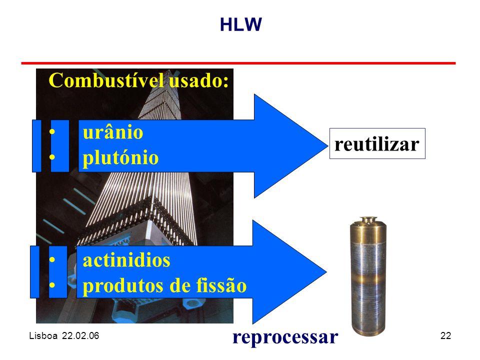 Lisboa 22.02.0622 HLW reprocessar reutilizar Combustível usado: urânio plutónio actinidios produtos de fissão