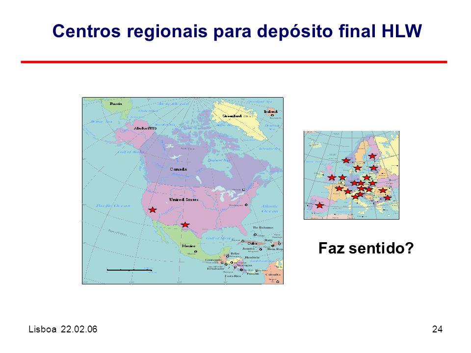 Lisboa 22.02.0624 Centros regionais para depósito final HLW Faz sentido