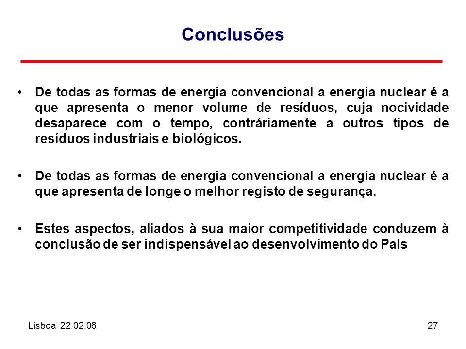 Lisboa 22.02.0627 Conclusões De todas as formas de energia convencional a energia nuclear é a que apresenta o menor volume de resíduos, cuja nocividade desaparece com o tempo, contráriamente a outros tipos de resíduos industriais e biológicos.