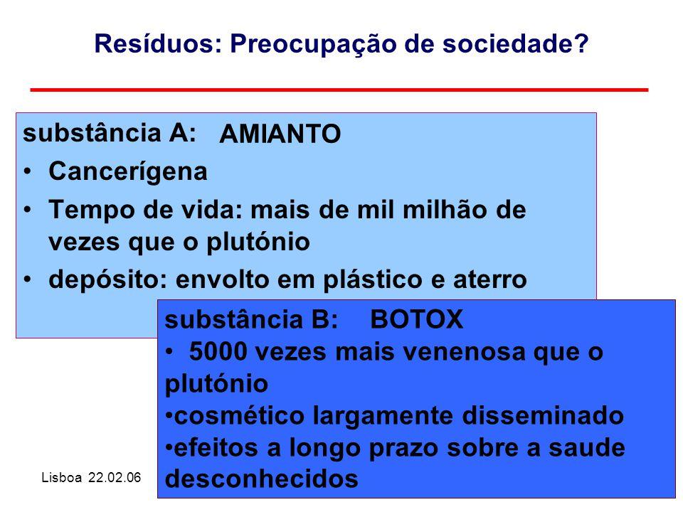 Lisboa 22.02.063 substância A: Cancerígena Tempo de vida: mais de mil milhão de vezes que o plutónio depósito: envolto em plástico e aterro Resíduos: Preocupação de sociedade.