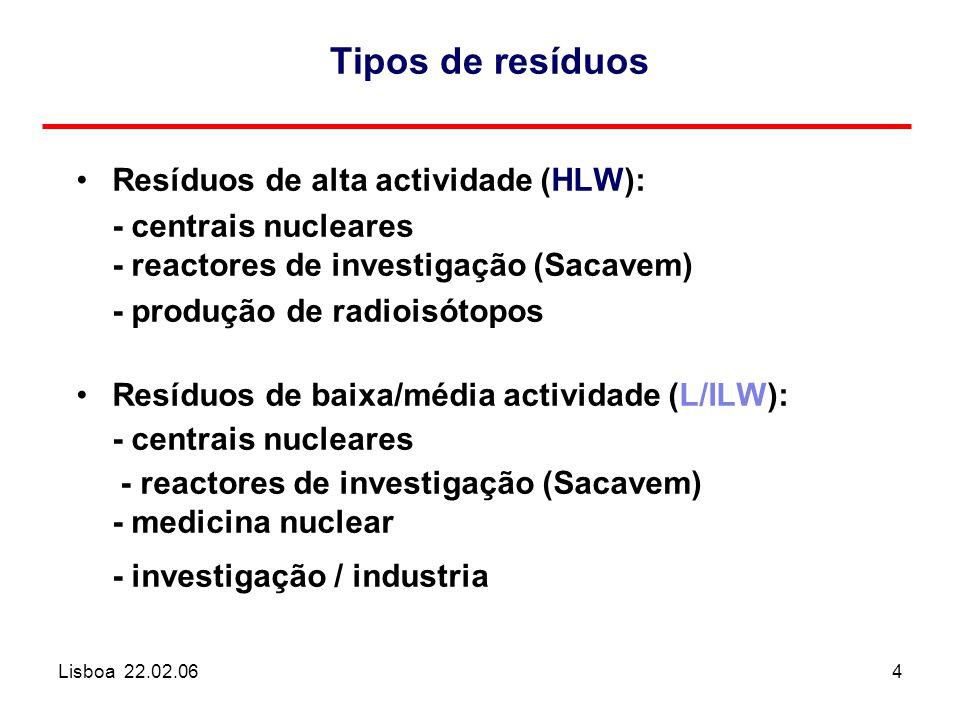 Lisboa 22.02.064 Tipos de resíduos Resíduos de alta actividade (HLW): - centrais nucleares - reactores de investigação (Sacavem) - produção de radioisótopos Resíduos de baixa/média actividade (L/ILW): - centrais nucleares - reactores de investigação (Sacavem) - medicina nuclear - investigação / industria