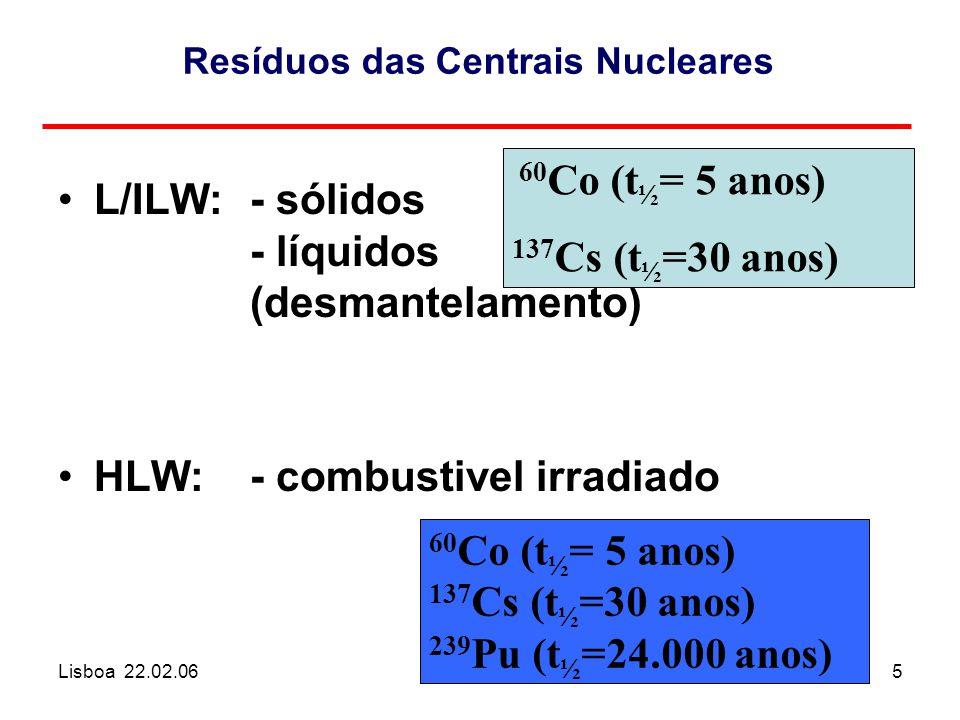 Lisboa 22.02.065 Resíduos das Centrais Nucleares L/ILW: - sólidos - líquidos (desmantelamento) HLW:- combustivel irradiado 60 Co (t ½ = 5 anos) 137 Cs (t ½ =30 anos) 60 Co (t ½ = 5 anos) 137 Cs (t ½ =30 anos) 239 Pu (t ½ =24.000 anos)