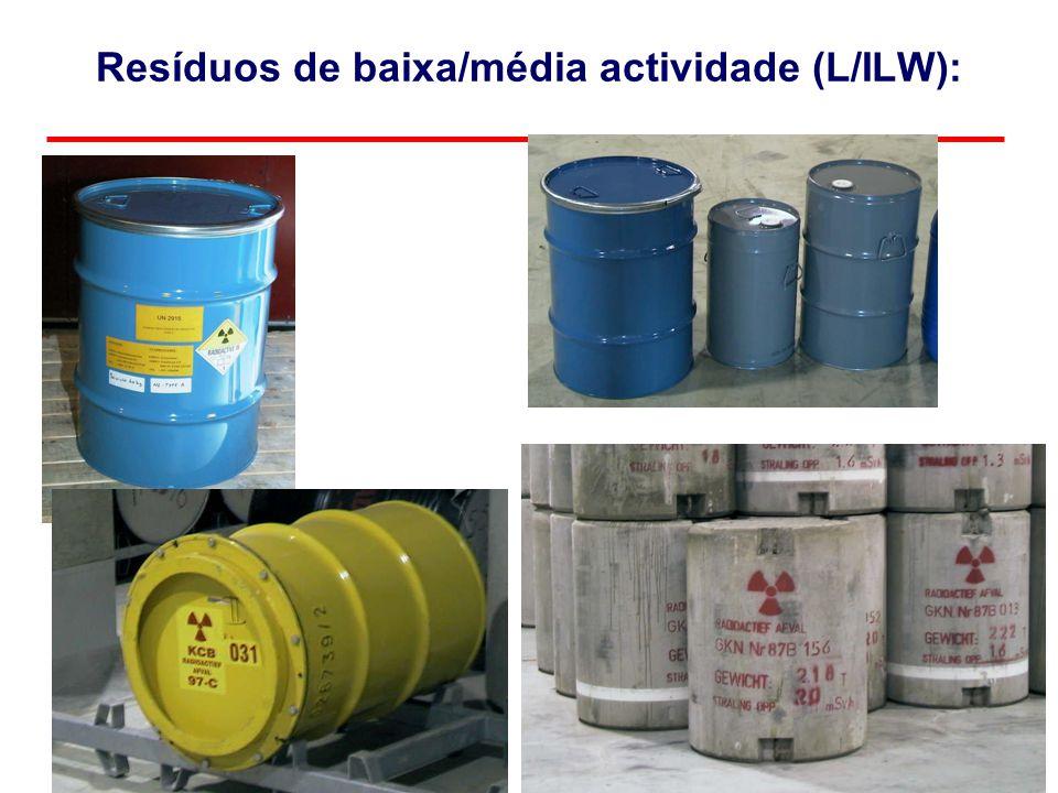 Lisboa 22.02.066 Resíduos de baixa/média actividade (L/ILW):