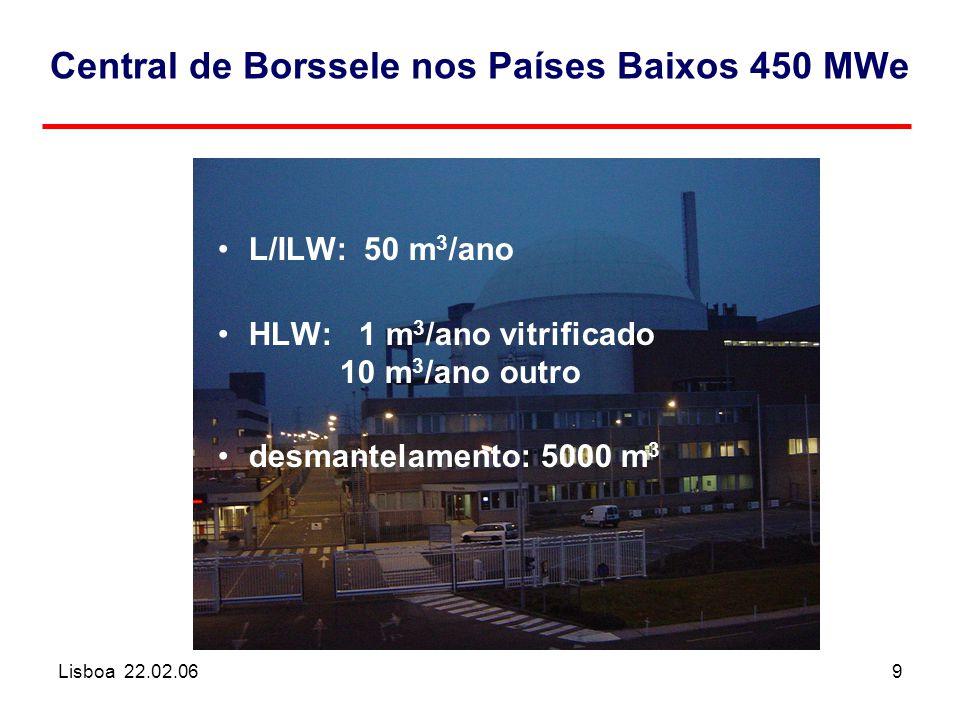Lisboa 22.02.069 Central de Borssele nos Países Baixos 450 MWe L/ILW: 50 m 3 /ano HLW: 1 m 3 /ano vitrificado 10 m 3 /ano outro desmantelamento: 5000