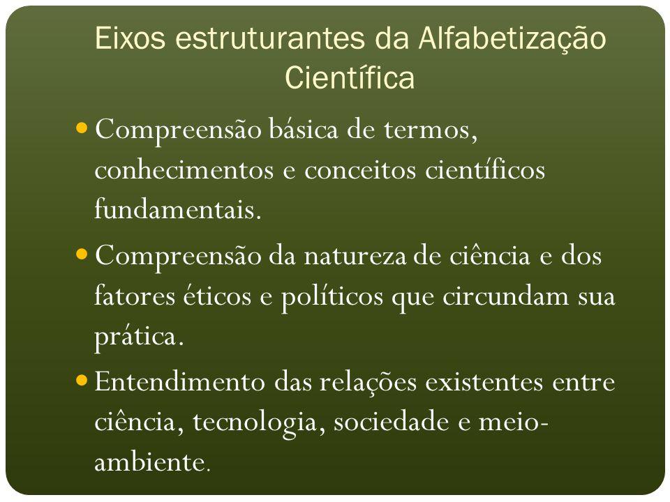 Eixos estruturantes da Alfabetização Científica Compreensão básica de termos, conhecimentos e conceitos científicos fundamentais. Compreensão da natur