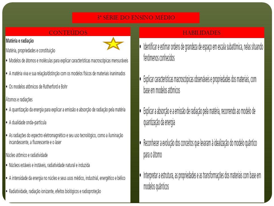 CONTEÚDOSHABILIDADES 3ª SÉRIE DO ENSINO MÉDIO