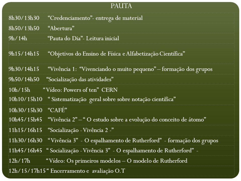 8h30/13h30 Credenciamento - entrega de material 8h50/13h50 Abertura 9h/14h Pauta do Dia - Leitura inicial 9h15/14h15 Objetivos do Ensino de Física e Alfabetização Científica 9h30/14h15 Vivência 1: Vivenciando o muito pequeno – formação dos grupos 9h50/14h50 Socialização das atividades 10h/15h Vídeo: Powers of ten CERN 10h10/15h10 Sistematização geral sobre sobre notação científica 10h30/15h30 CAFÉ 10h45/15h45 Vivência 2 – O estudo sobre a evolução do conceito de átomo 11h15/16h15 Socialização - Vivência 2 - 11h30/16h30 Vivência 3 - O espalhamento de Rutherford - formação dos grupos 11h45/16h45 Socialização - Vivência 3 - O espalhamento de Rutherford - 12h/17h Vídeo: Os primeiros modelos – O modelo de Rutherford 12h/15/17h15 Encerramento e avaliação O.T PAUTA