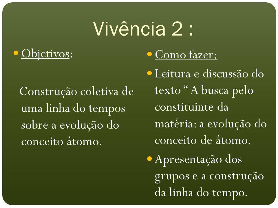 """Vivência 2 : Objetivos: Construção coletiva de uma linha do tempos sobre a evolução do conceito átomo. Como fazer: Leitura e discussão do texto """" A bu"""