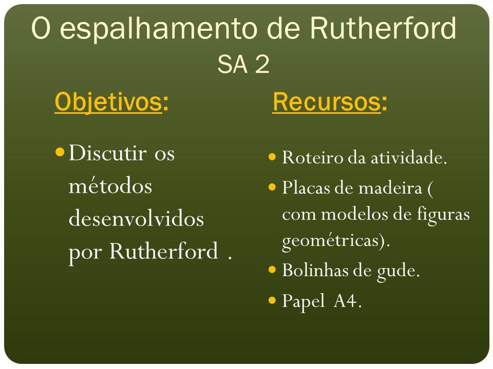 O espalhamento de Rutherford SA 2 Objetivos:Recursos: Discutir os métodos desenvolvidos por Rutherford. Roteiro da atividade. Placas de madeira ( com