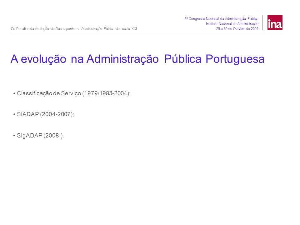 5º Congresso Nacional da Administração P ú blica Instituto Nacional de Administração 29 e 30 de Outubro de 2007 Classificação de Serviço (1979/1983-2004); SIADAP (2004-2007); SIgADAP (2008-).