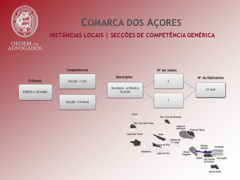 INSTÂNCIAS LOCAIS | SECÇÕES DE COMPETÊNCIA GENÉRICA C OMARCA DOS A ÇORES Nº de Habitantes Nº de Juízes Municípios Competências Tribunal RIBEIRA GRANDE