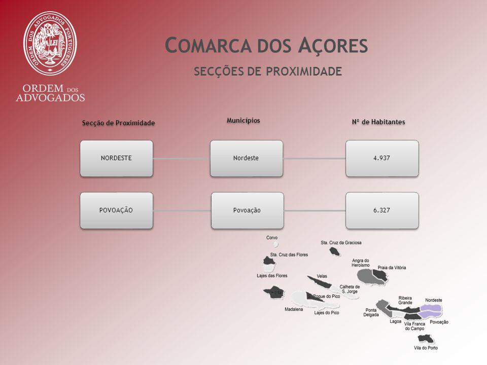 SECÇÕES DE PROXIMIDADE C OMARCA DOS A ÇORES Nº de Habitantes Municípios Secção de Proximidade NORDESTENordeste4.937POVOAÇÃOPovoação6.327
