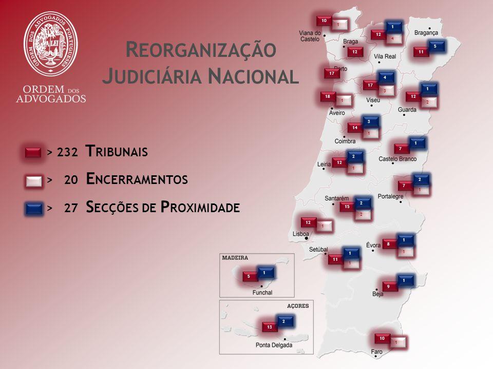 R EORGANIZAÇÃO J UDICIÁRIA N ACIONAL 1 1 1 1 1 1 1 1 4 4 3 3 2 2 1 1 2 2 1 1 1 1 1 1 1 1 10 12 17 18 12 11 17 12 7 7 14 15 7 7 8 8 11 9 9 10 2 2 1 1 5 5 4 4 1 1 1 1 3 3 2 2 2 2 1 1 1 1 1 1 5 5 13 1 1 2 2 > 232 T RIBUNAIS > 20 E NCERRAMENTOS > 27 S ECÇÕES DE P ROXIMIDADE