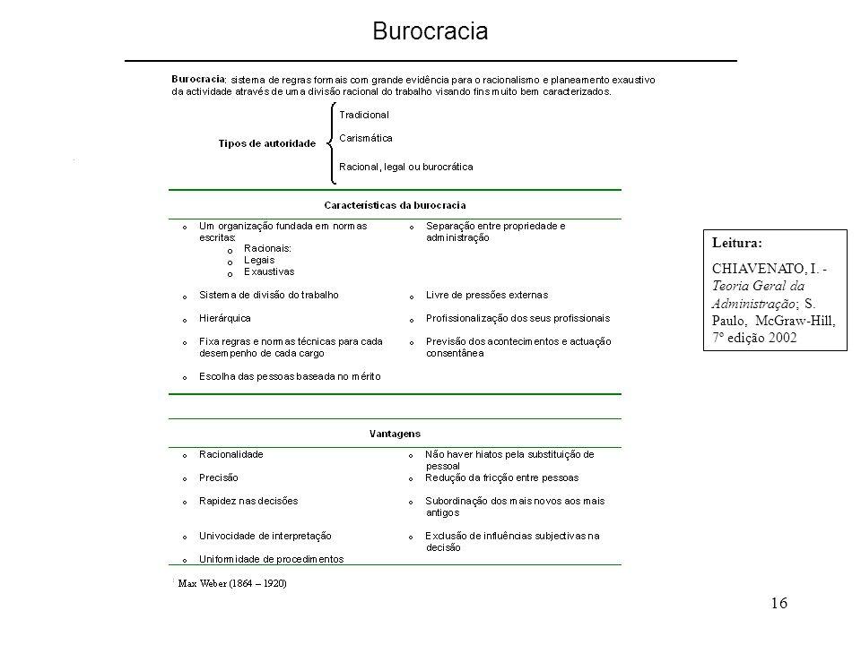 16 Burocracia _____________________________________________________________________________. Leitura: CHIAVENATO, I. - Teoria Geral da Administração;