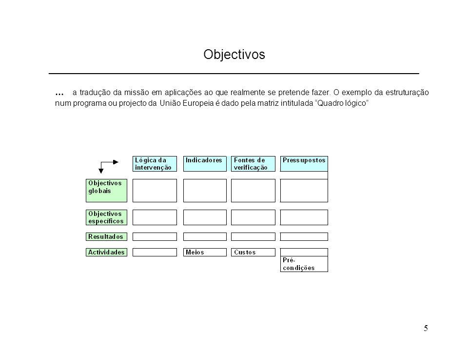 6 Objectivos (cont.) ____________________________________________________ a tradução da missão em aplicações ao que realmente se pretende fazer.