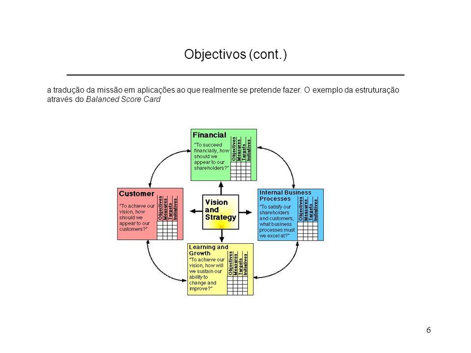 6 Objectivos (cont.) ____________________________________________________ a tradução da missão em aplicações ao que realmente se pretende fazer. O exe