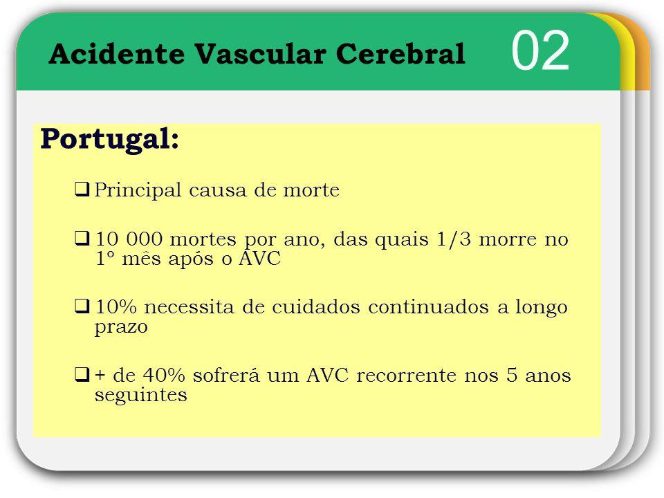 02 Acidente Vascular Cerebral Portugal:  Principal causa de morte  10 000 mortes por ano, das quais 1/3 morre no 1º mês após o AVC  10% necessita d