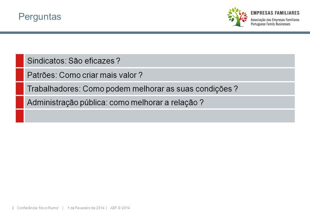 2 Conferência Novo Rumo | 1 de Fevereiro de 2014 | AEF © 2014 Perguntas Sindicatos: São eficazes .