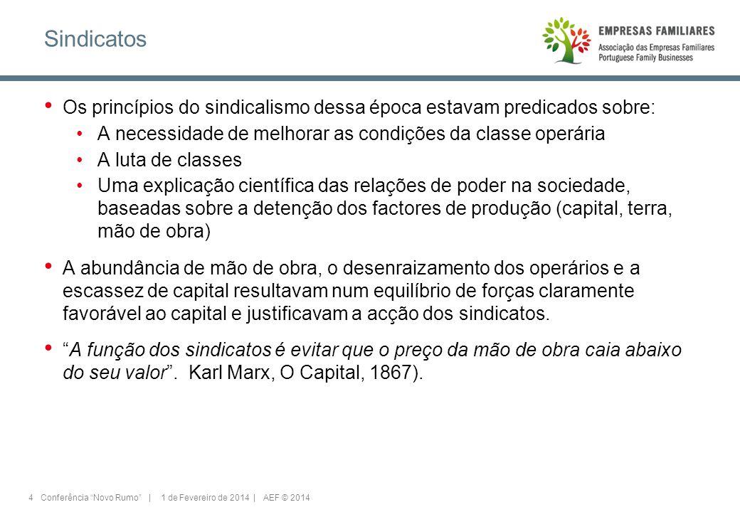 5 Conferência Novo Rumo | 1 de Fevereiro de 2014 | AEF © 2014 Sindicatos: as mudanças no Mundo nos últimos 20 anos Fracasso do modelo marxista-leninista Capitalismo sem opositor natural Economias baseadas sobre o Conhecimento O quarto factor de produção .