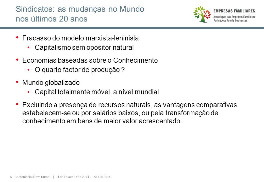 6 Conferência Novo Rumo | 1 de Fevereiro de 2014 | AEF © 2014 Temos um sindicalismo adaptado ao mundo do séc.