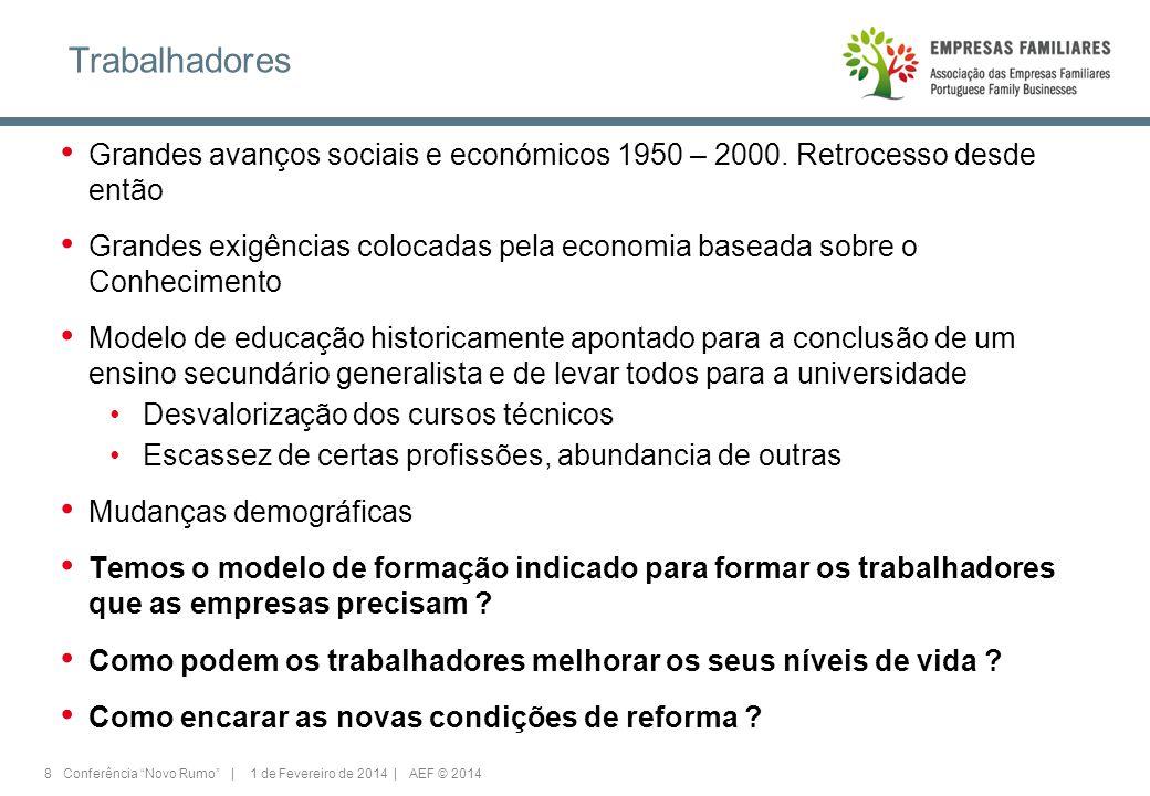 8 Conferência Novo Rumo | 1 de Fevereiro de 2014 | AEF © 2014 Trabalhadores Grandes avanços sociais e económicos 1950 – 2000.