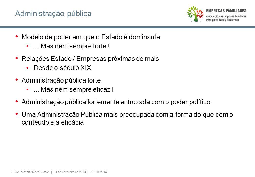 9 Conferência Novo Rumo | 1 de Fevereiro de 2014 | AEF © 2014 Administração pública Modelo de poder em que o Estado é dominante...