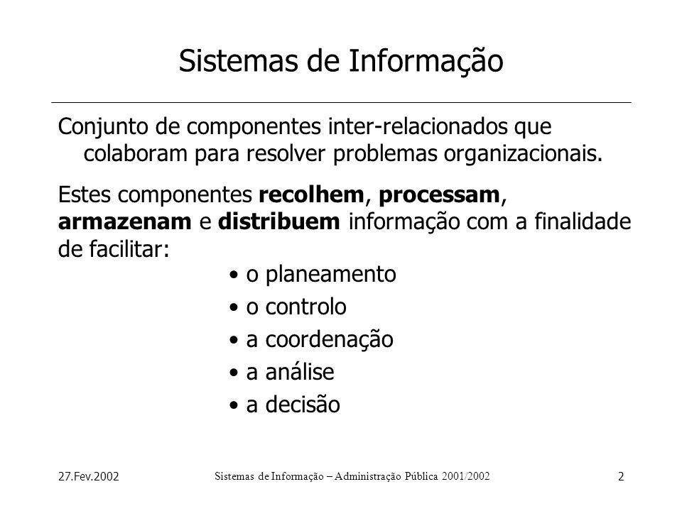 27.Fev.2002Sistemas de Informação – Administração Pública 2001/20022 Sistemas de Informação Conjunto de componentes inter-relacionados que colaboram p