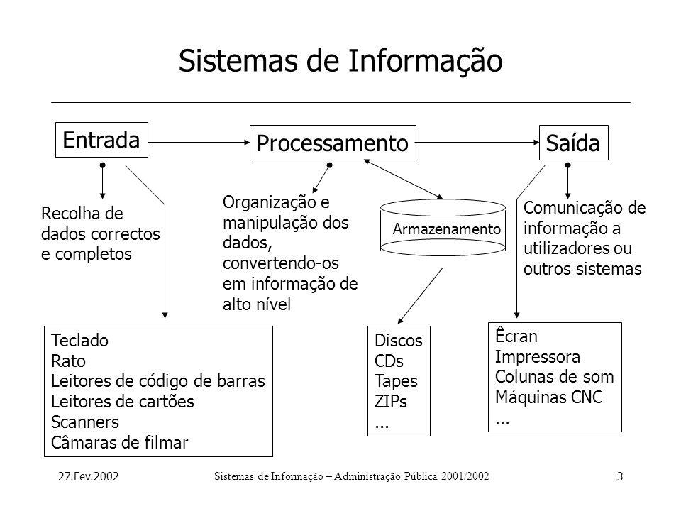27.Fev.2002Sistemas de Informação – Administração Pública 2001/20023 Sistemas de Informação Entrada Recolha de dados correctos e completos Armazenamen