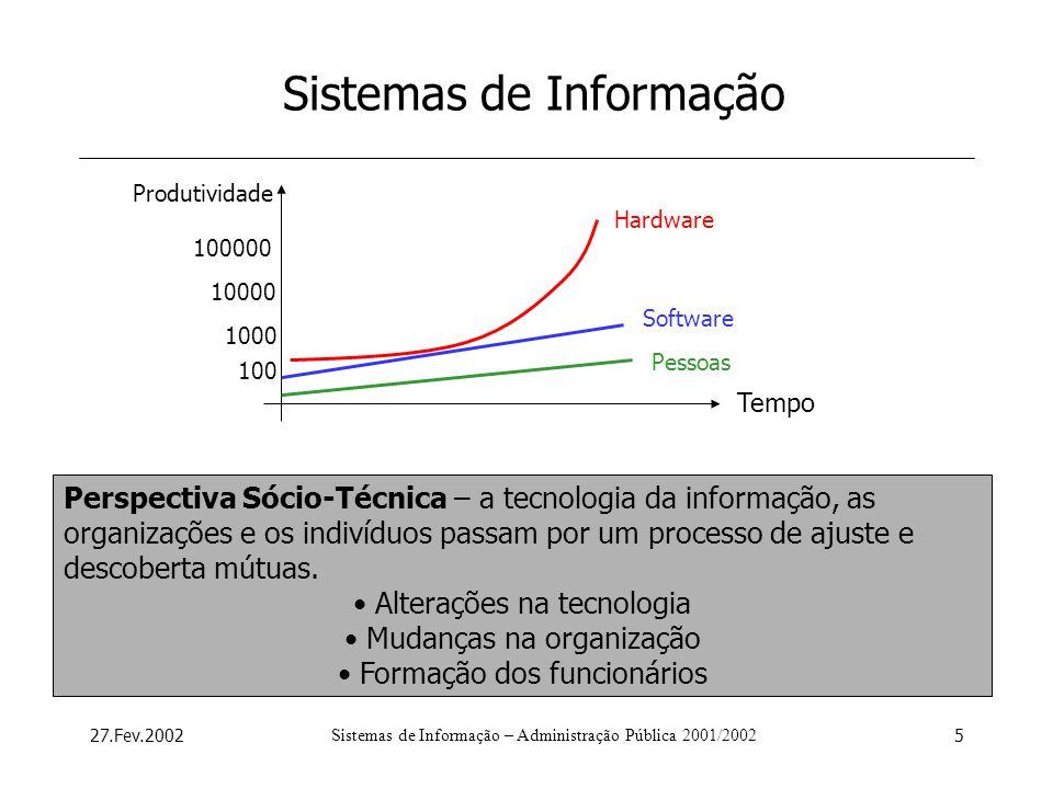 27.Fev.2002Sistemas de Informação – Administração Pública 2001/20025 Sistemas de Informação Produtividade 100 100000 10000 1000 Hardware Pessoas Softw