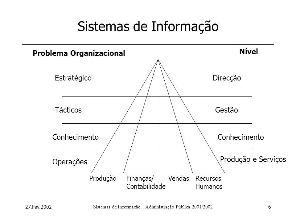 27.Fev.2002Sistemas de Informação – Administração Pública 2001/20026 Sistemas de Informação Nível Direcção Gestão Conhecimento Produção e Serviços Pro