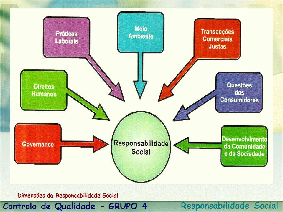 Dimensões da Responsabilidade Social Controlo de Qualidade - GRUPO 4 Responsabilidade Social