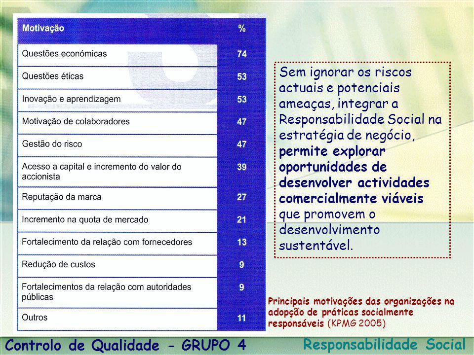 Principais motivações das organizações na adopção de práticas socialmente responsáveis (KPMG 2005) Sem ignorar os riscos actuais e potenciais ameaças,