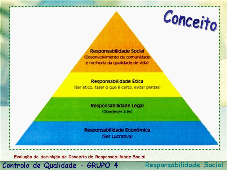 Evolução da definição do Conceito de Responsabilidade Social Controlo de Qualidade - GRUPO 4 Responsabilidade Social