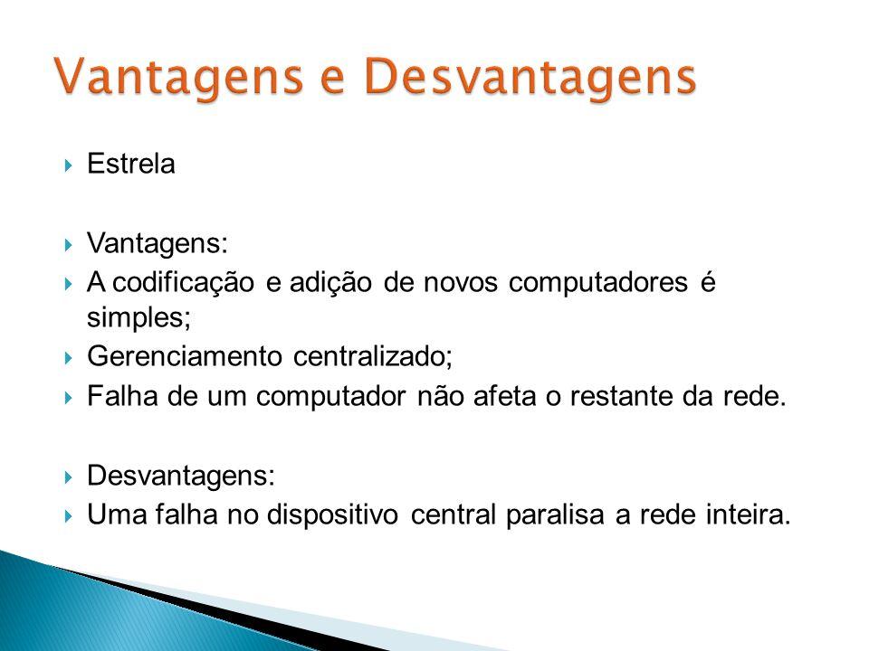  Estrela  Vantagens:  A codificação e adição de novos computadores é simples;  Gerenciamento centralizado;  Falha de um computador não afeta o restante da rede.