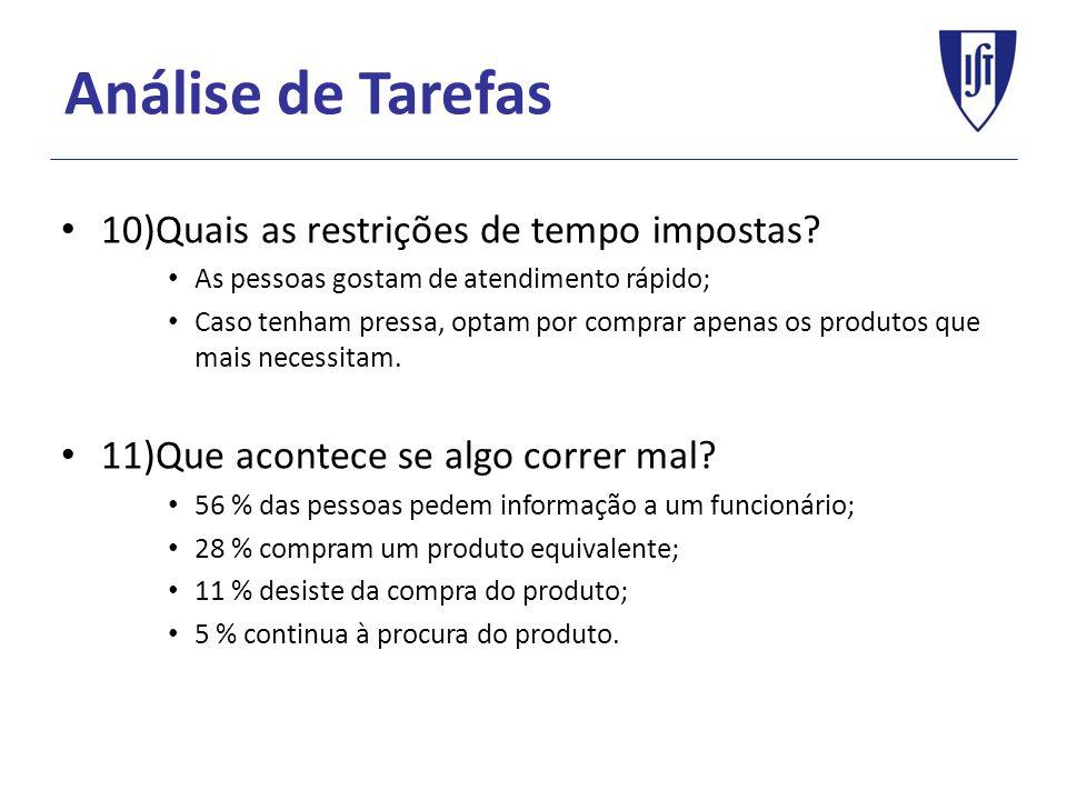 Análise de Tarefas Fig.1 – Utilização de lista de compras Fig.