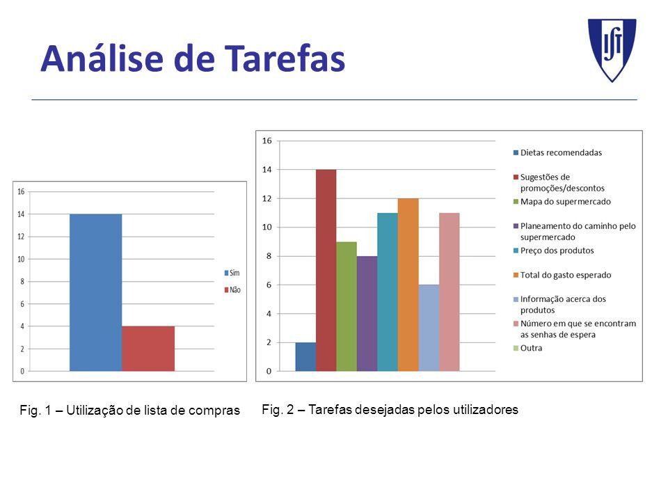 Análise de Tarefas Fig. 1 – Utilização de lista de compras Fig.